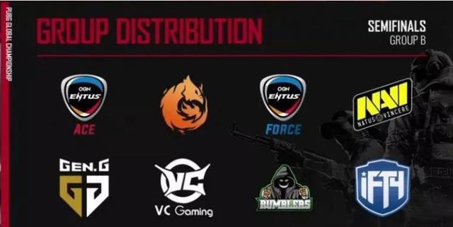 PUBG全球总决赛小组赛分组赛程介绍