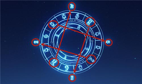 原神怎么旋转星盘对齐符文 原神星盘对齐符文教