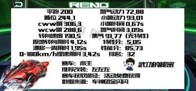 QQ飞车手游改装攻略 2021A车帝王改装推荐
