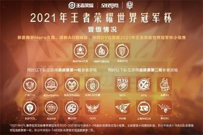<b>王者荣耀冠军杯赛程时间表 2021世界冠军杯门票详情</b>