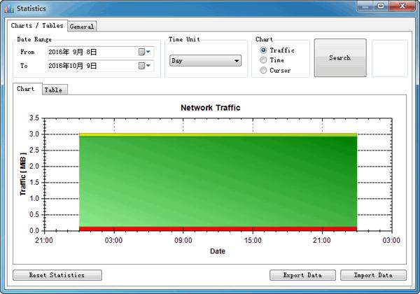 <b>NetTraffic v1.59.2 正式版</b>