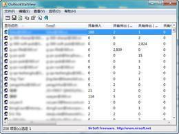 OutlookStatViewV2.1.8.0官方版