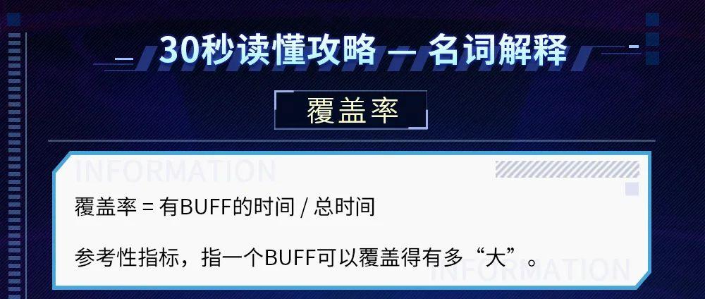 崩坏3BUFF覆盖率介绍 崩3BUFF覆盖率解析