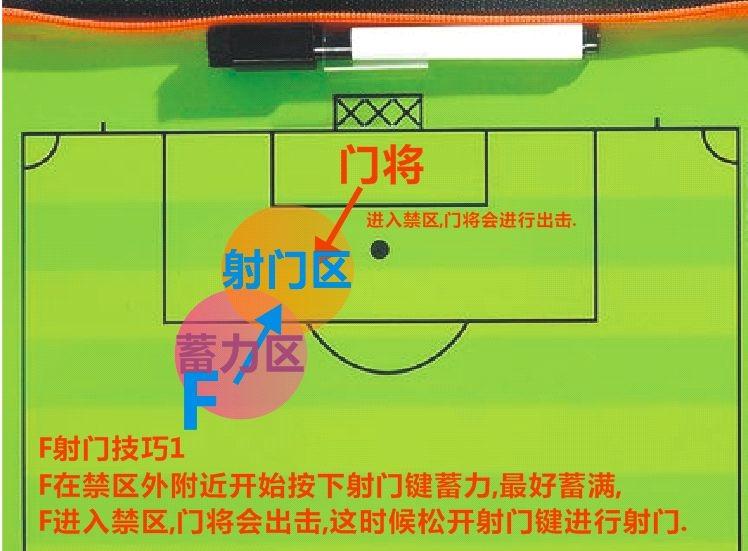 街头足球前锋射门进球技巧 街头足球前锋怎么射