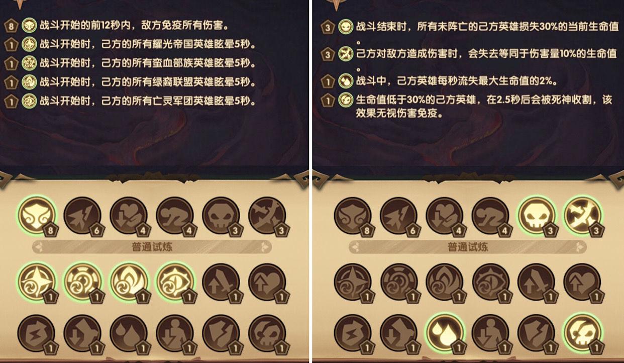 剑与远征40难度主神试炼怎么打 剑与远征主神试