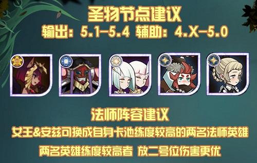 剑与远征S3团本最终BOSS怎么打 剑与远征S3团本最终boss配置