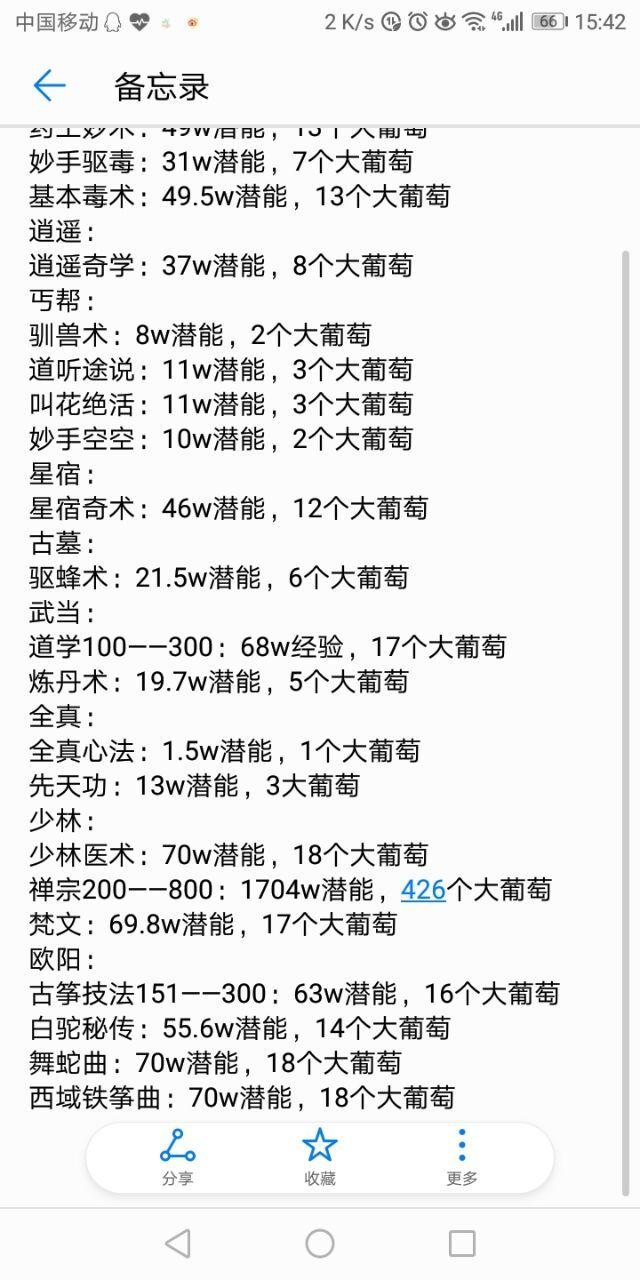 江湖英雄传mud全门派留学潜能消耗整理 江湖英雄传留学潜能消耗表