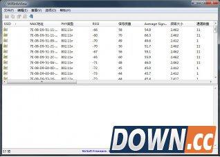 WifiInfoView Wifi扫描查看器(WifiInfoView Wifi扫描查看器下载)V1.3.6绿色中文版