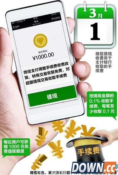 微信零钱提现3月起收费 微信提现免手续费技巧